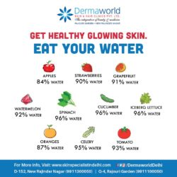 best skin clinic in delhi ncr