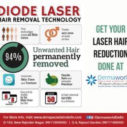 Best hair hair removal treatment in delhi